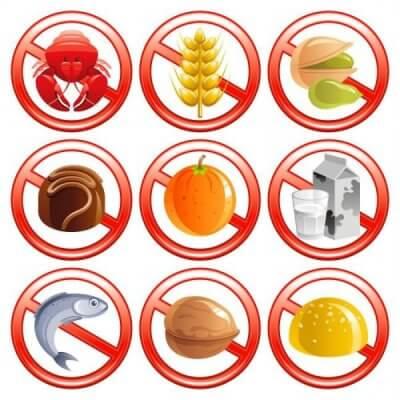список запрещенных продуктов при аквагенной крапивнице